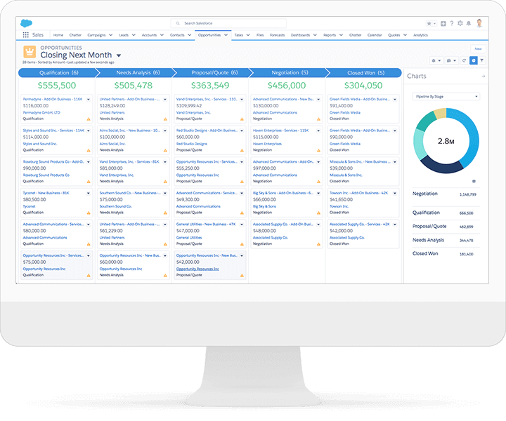 salesforce crm pipeline